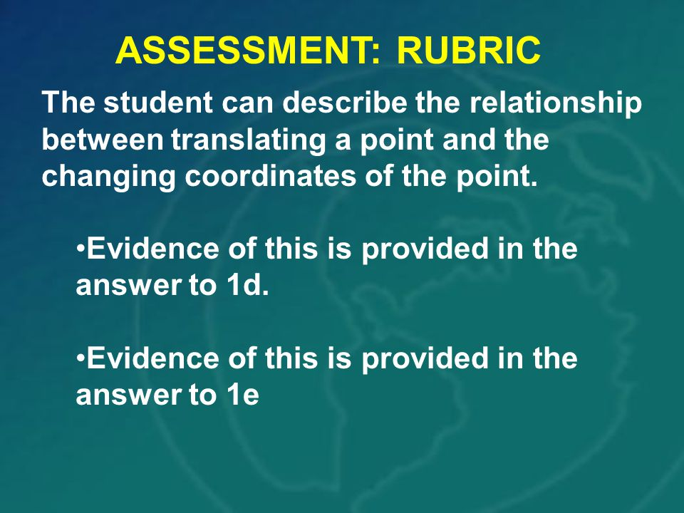 ASSESSMENT: RUBRIC The student can describe the relationship between translating a point and the changing coordinates of the point.