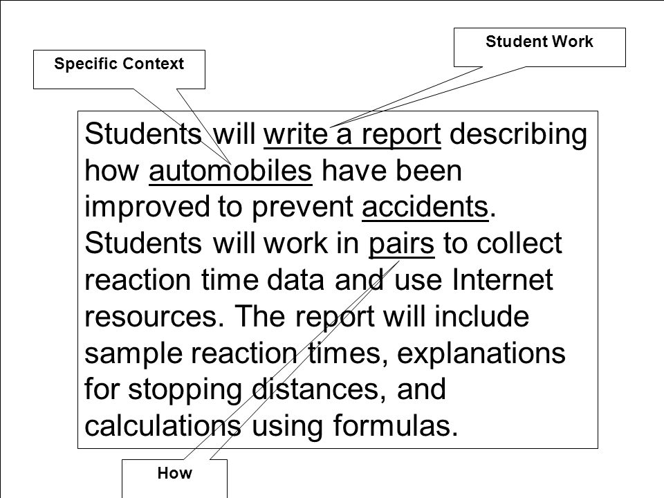 Student Work Specific Context.