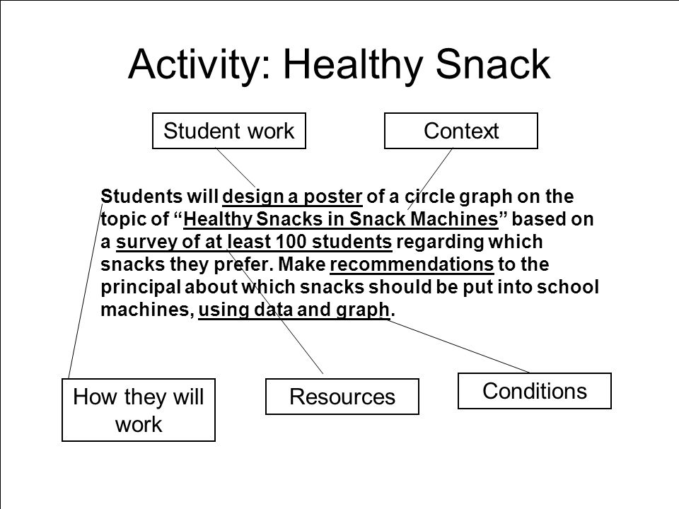 Activity: Healthy Snack