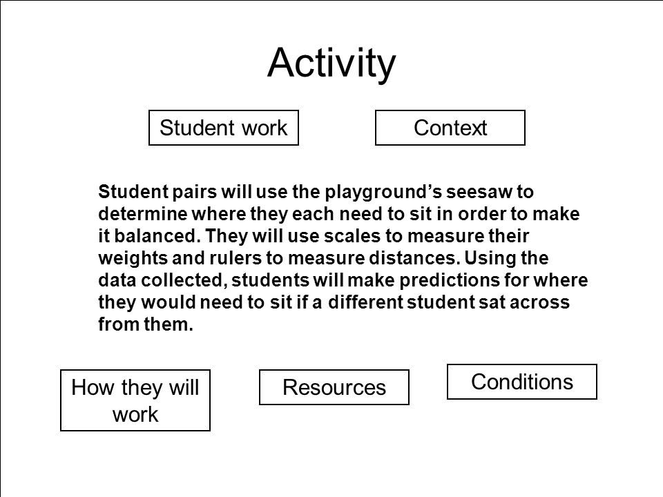 Activity Student work Context Conditions How they will work Resources