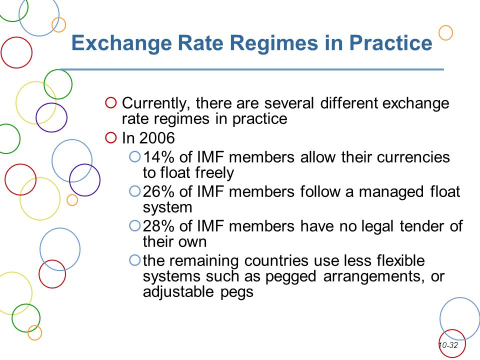 Exchange Rate Regimes in Practice