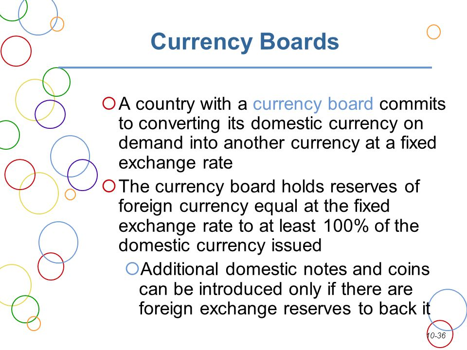Currency Boards A country with a currency board commits to converting its domestic currency on demand into another currency at a fixed exchange rate.