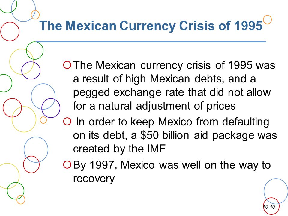 The Mexican Currency Crisis of 1995