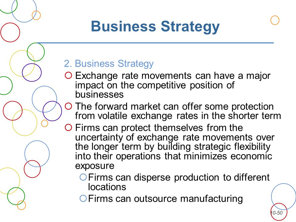 Business Strategy 2. Business Strategy