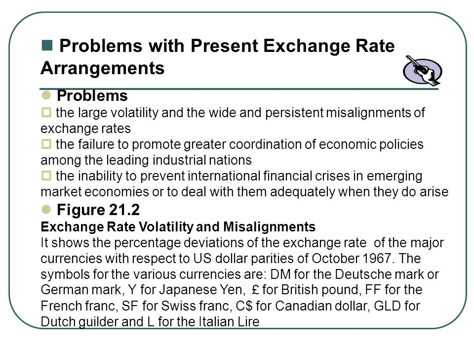 Problems with Present Exchange Rate Arrangements