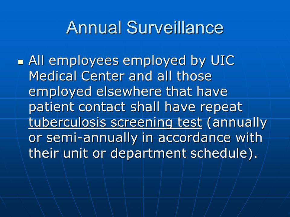 Annual Surveillance