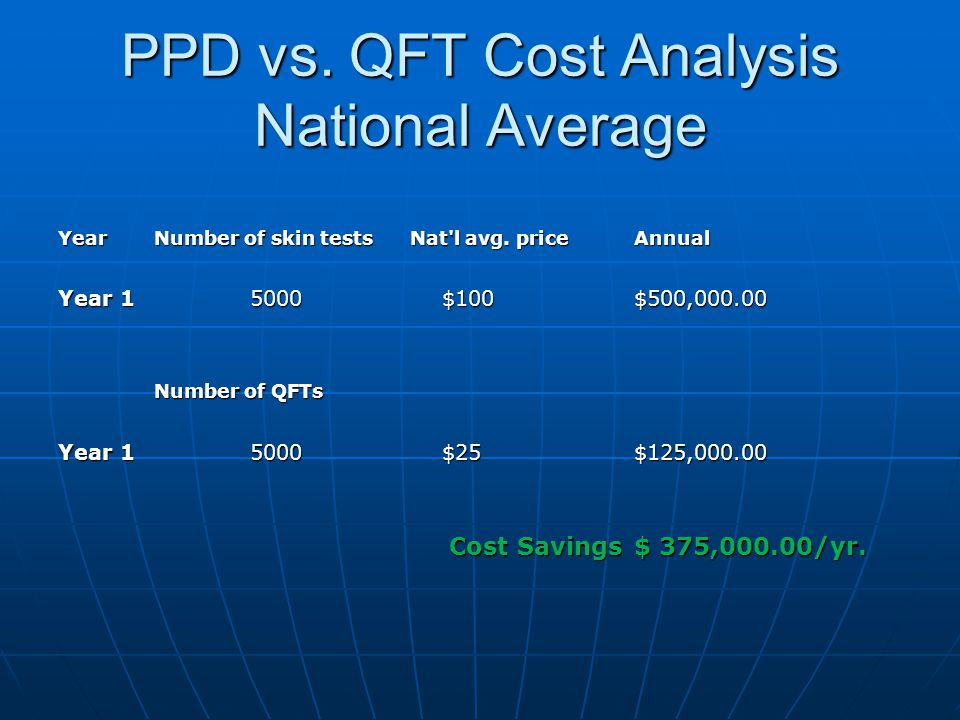 PPD vs. QFT Cost Analysis National Average