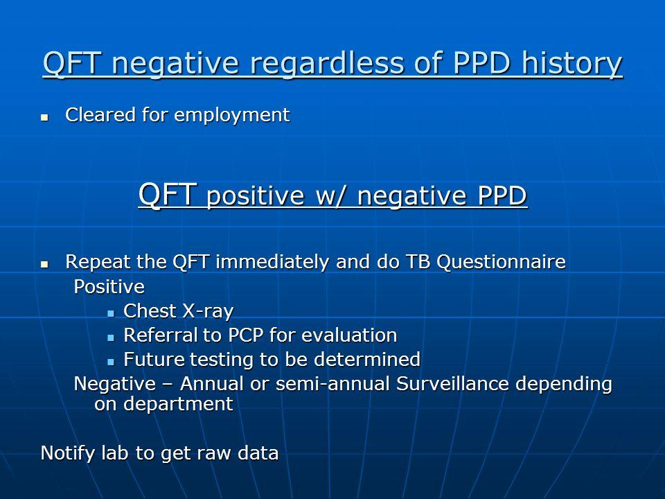 QFT negative regardless of PPD history