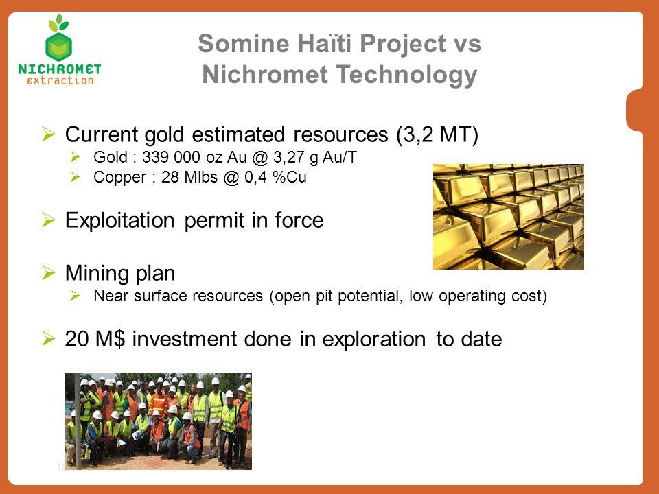 Somine Haïti Project vs