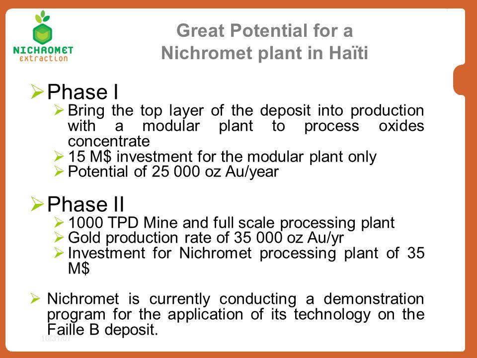 Nichromet plant in Haïti