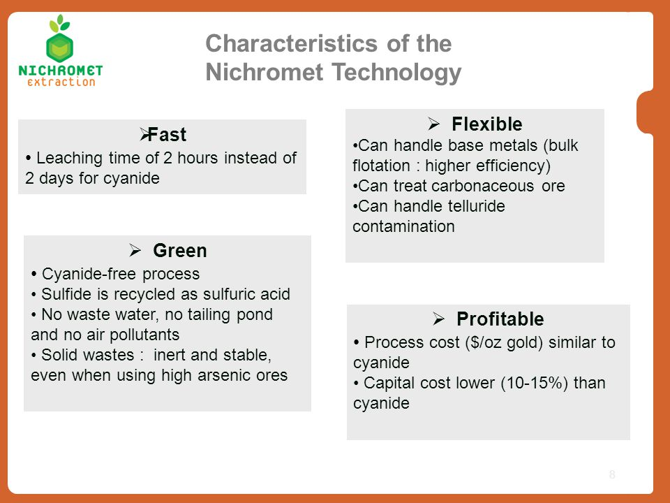 Characteristics of the Nichromet Technology