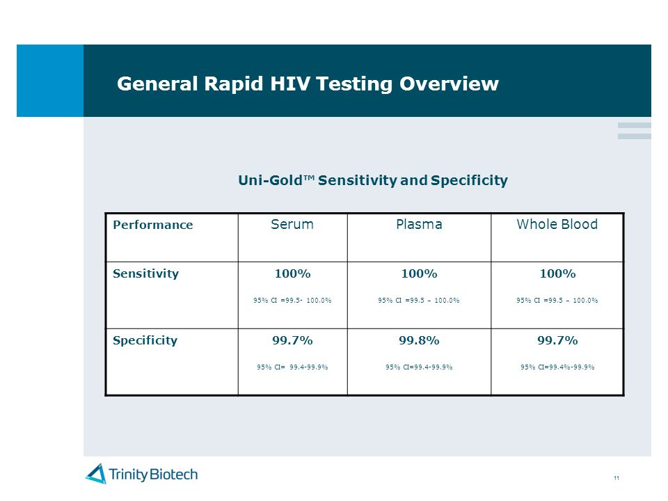 General Rapid HIV Testing Overview
