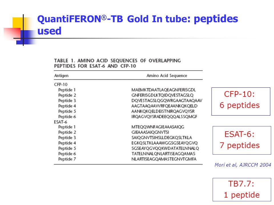 QuantiFERON®-TB Gold In tube: peptides used