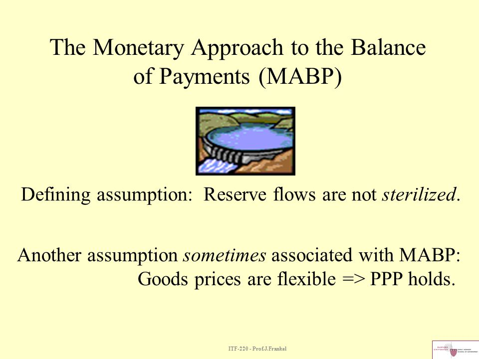 The Monetary Approach to the Balance of Payments (MABP)