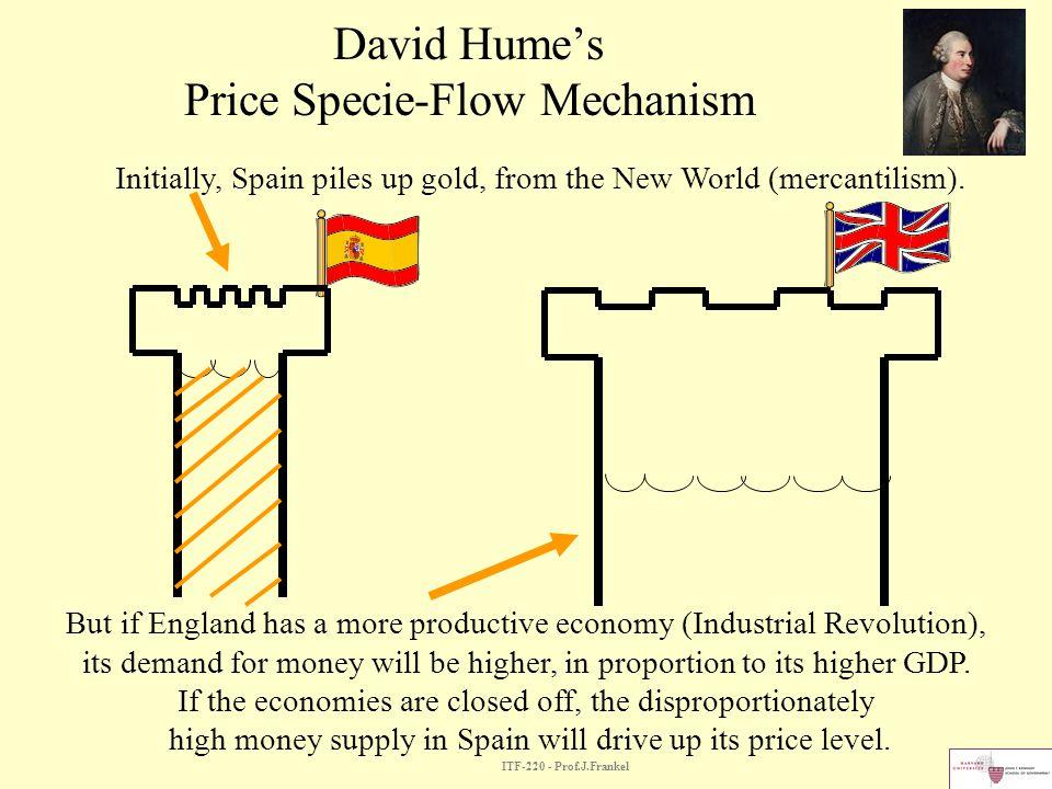 David Hume's Price Specie-Flow Mechanism