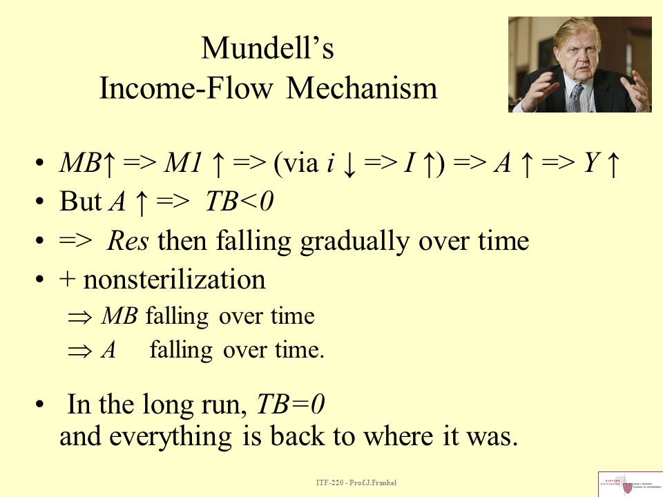 Mundell's Income-Flow Mechanism