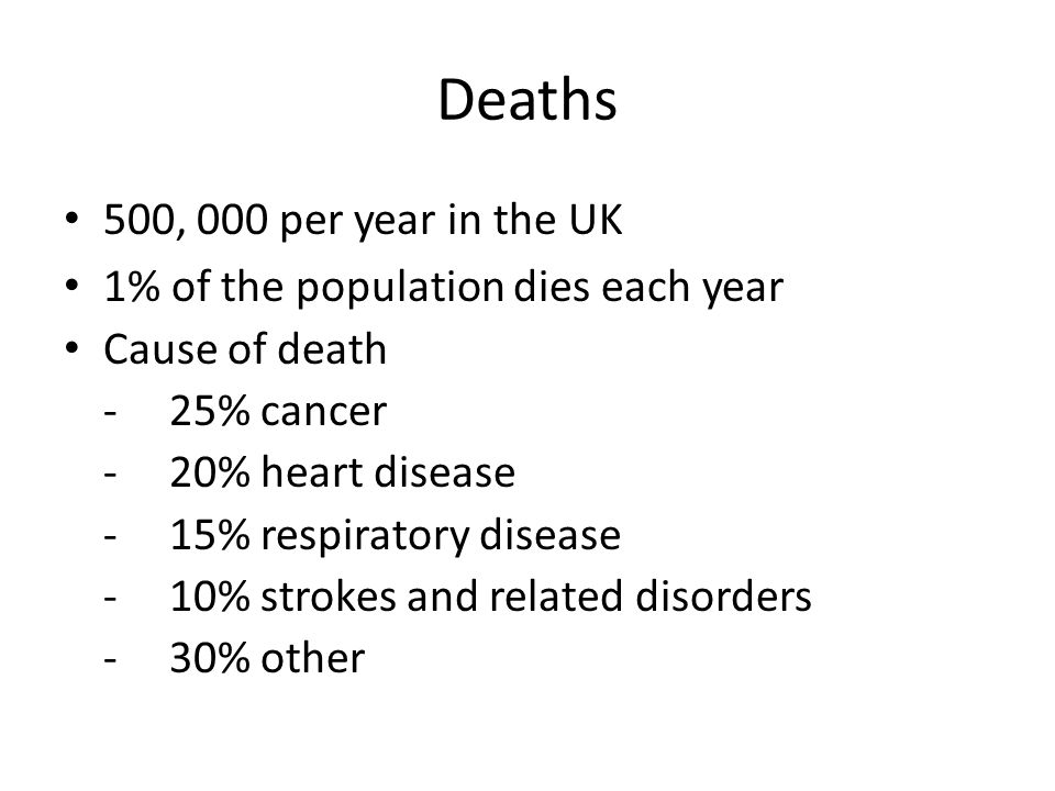 Deaths 500, 000 per year in the UK 1% of the population dies each year
