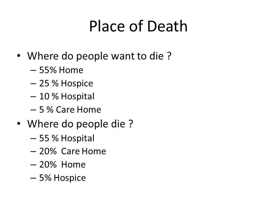 Place of Death Where do people want to die Where do people die