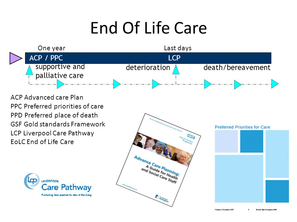 End Of Life Care supportive and palliative care deterioration