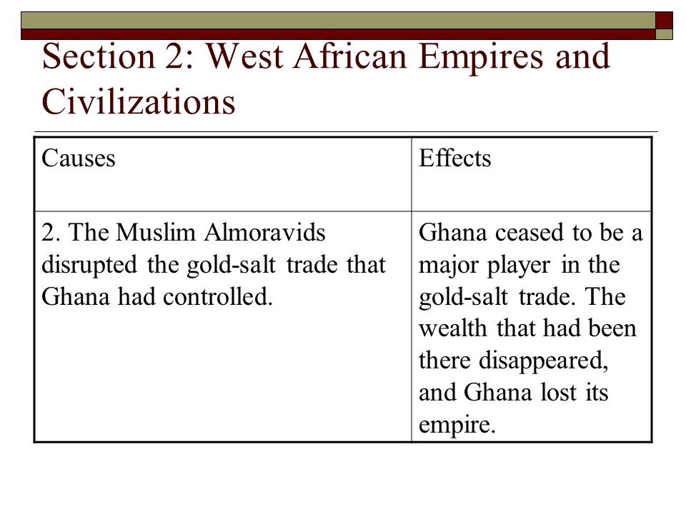 Section 2: West African Empires and Civilizations