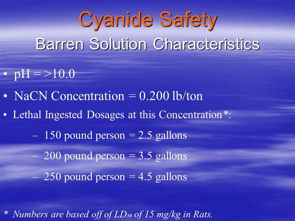 Barren Solution Characteristics