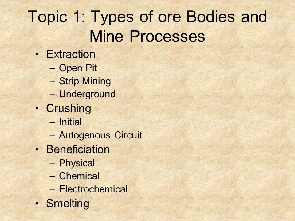 Topic 1: Types of ore Bodies and Mine Processes