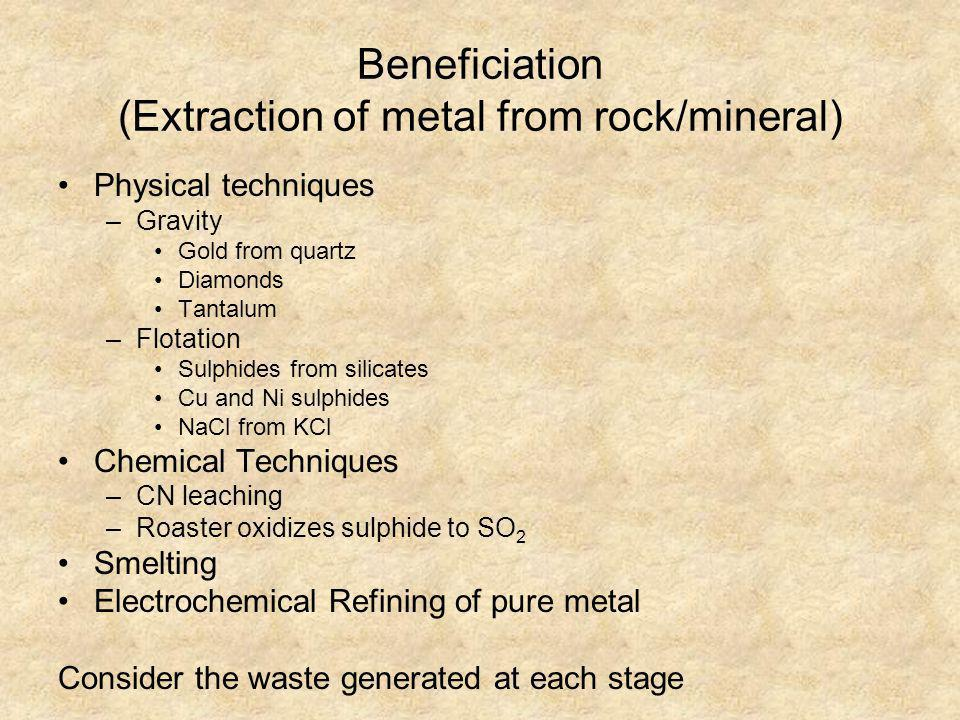 Beneficiation (Extraction of metal from rock/mineral)