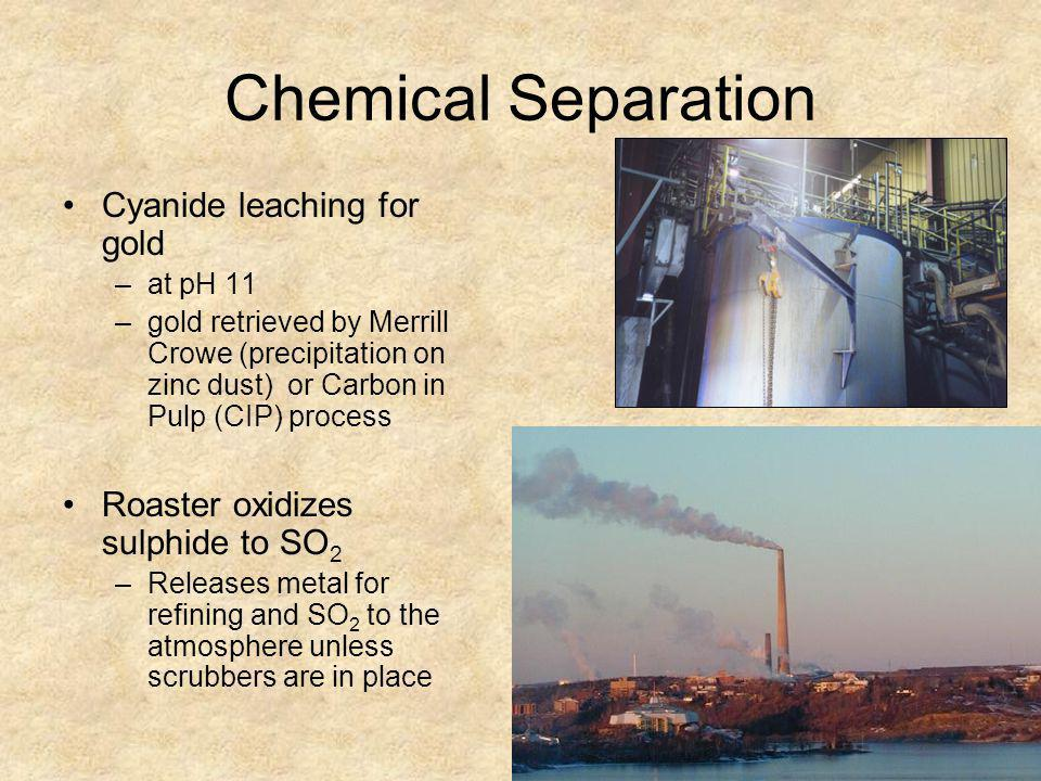 Chemical Separation Cyanide leaching for gold