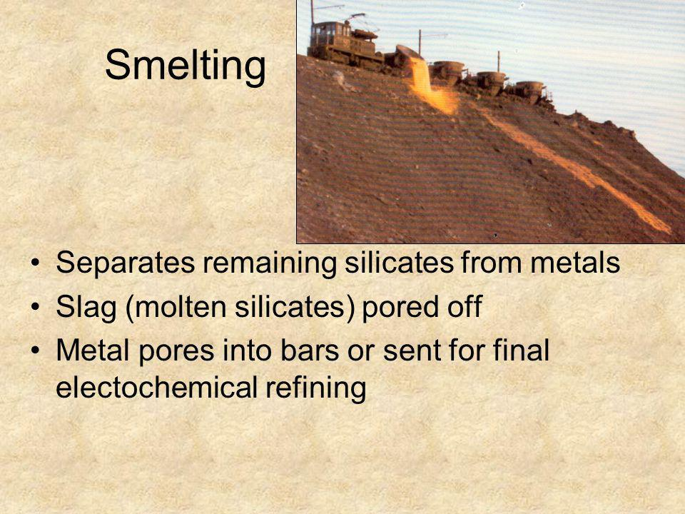 Smelting Separates remaining silicates from metals