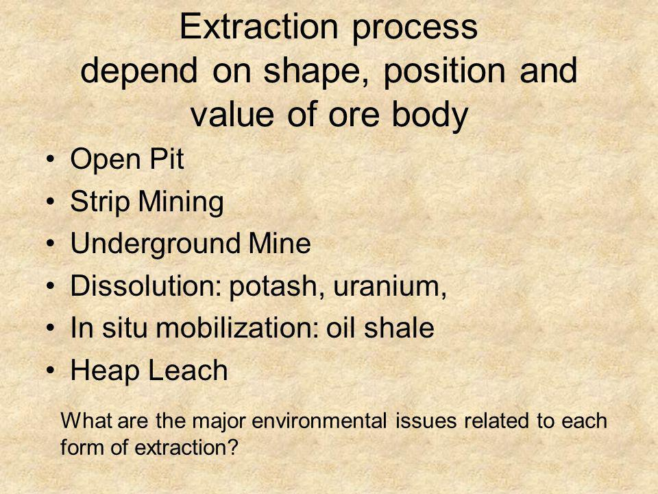 Extraction process depend on shape, position and value of ore body