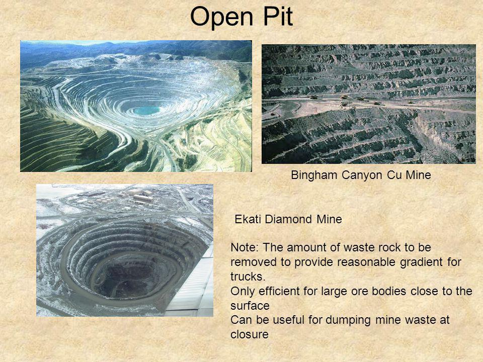 Open Pit Bingham Canyon Cu Mine Ekati Diamond Mine
