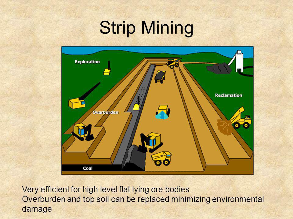 Strip Mining Very efficient for high level flat lying ore bodies.