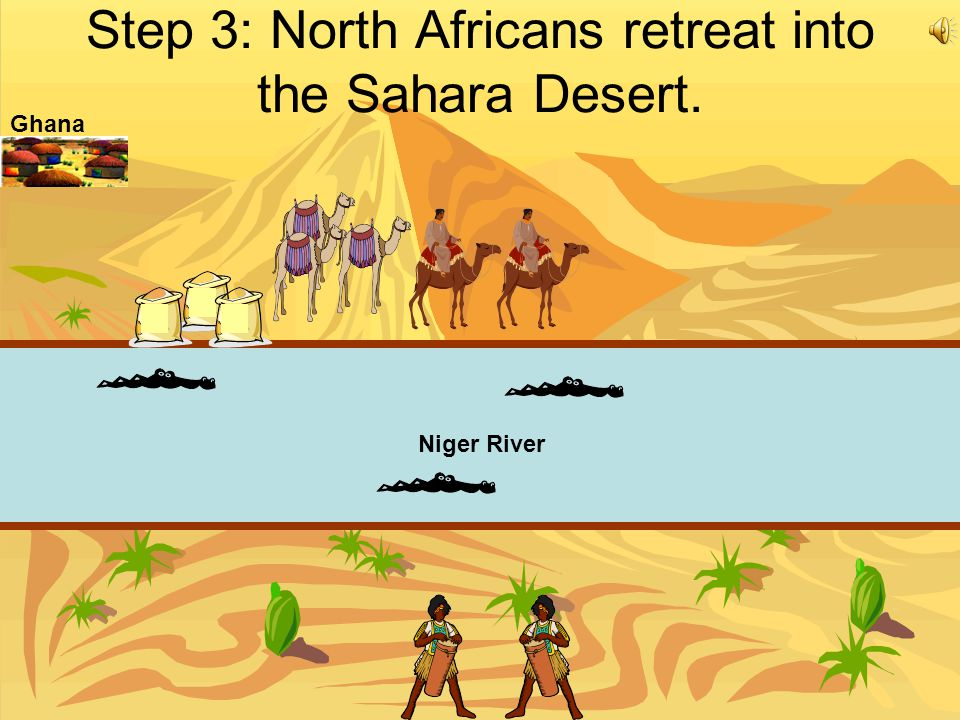Step 3: North Africans retreat into the Sahara Desert.