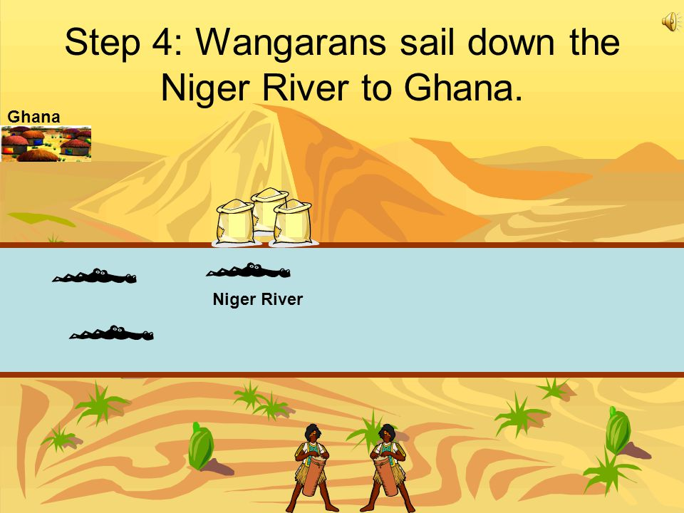 Step 4: Wangarans sail down the Niger River to Ghana.