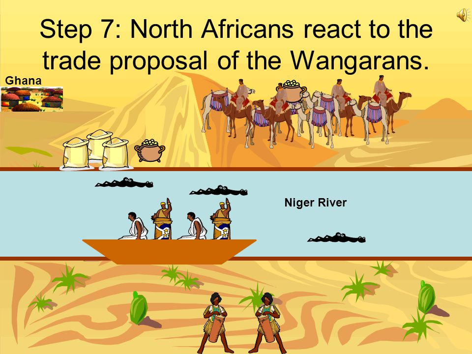 Step 7: North Africans react to the trade proposal of the Wangarans.