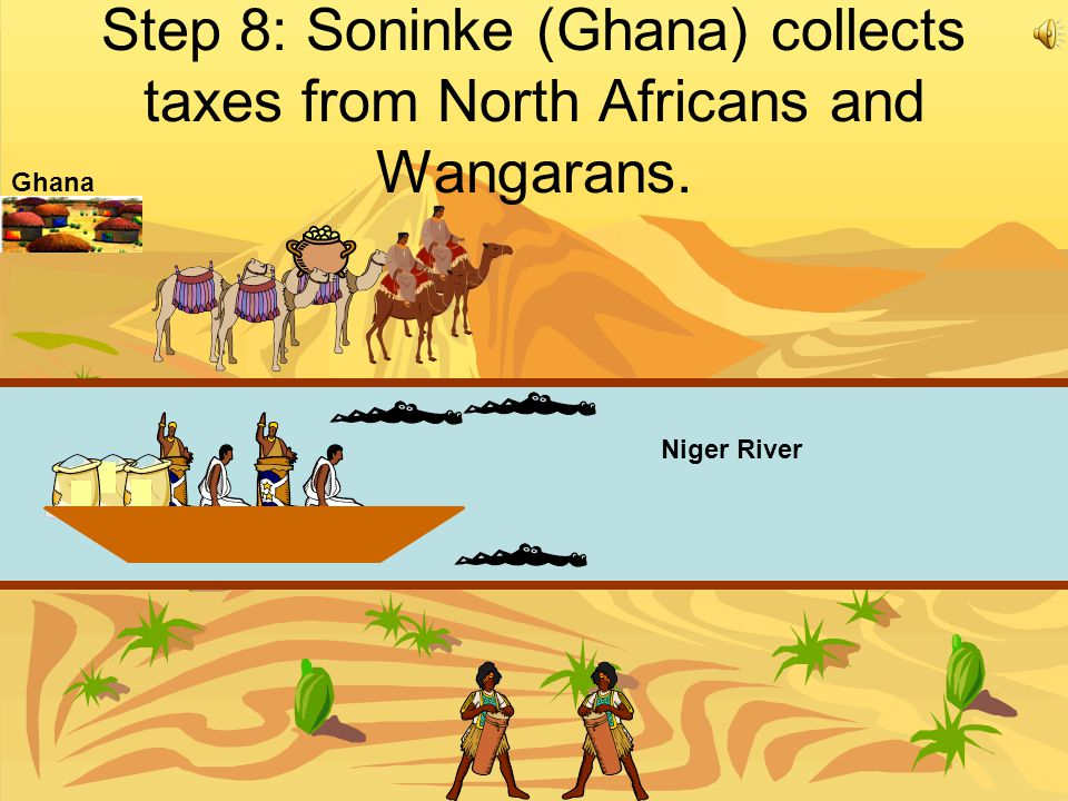 Step 8: Soninke (Ghana) collects taxes from North Africans and Wangarans.