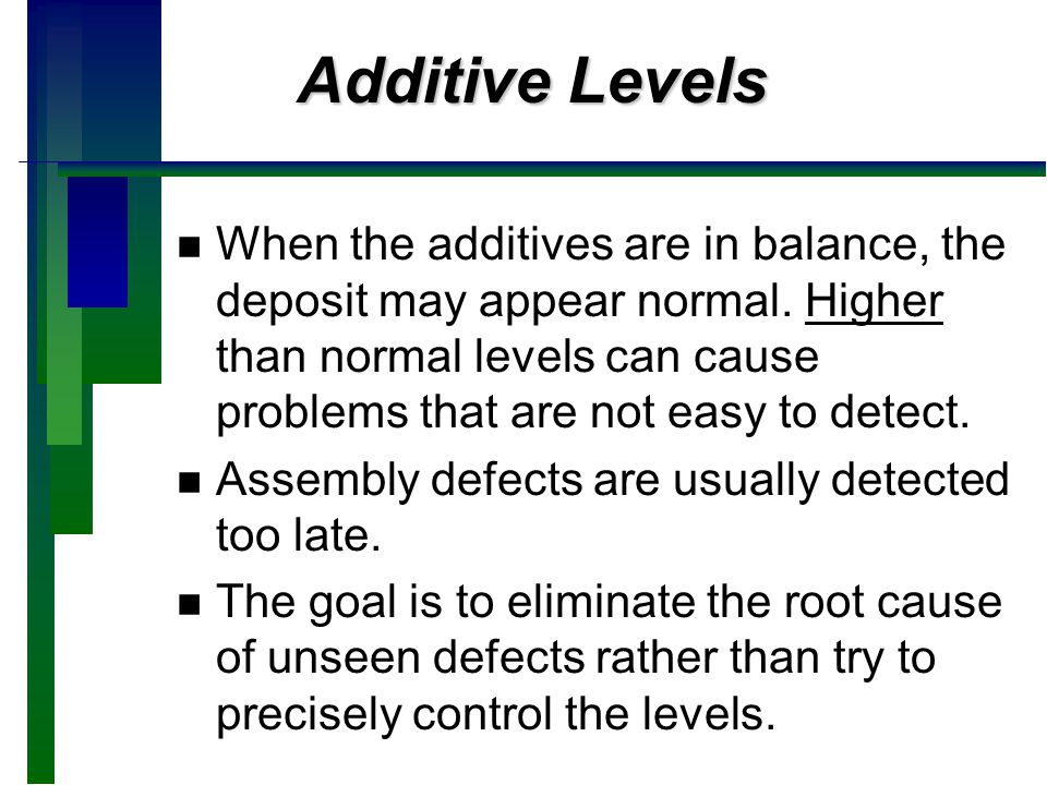 Additive Levels