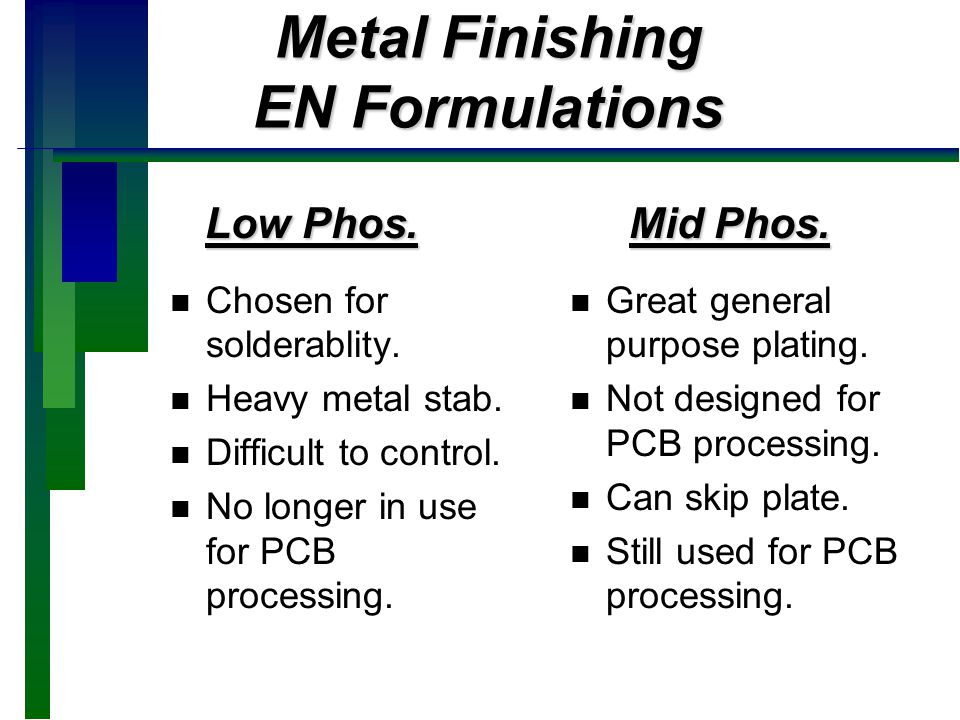 Metal Finishing EN Formulations