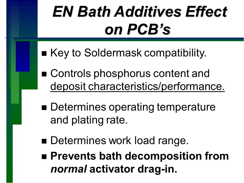 EN Bath Additives Effect on PCB's