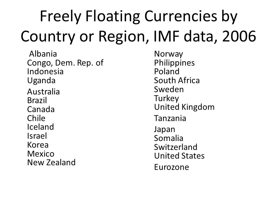 Freely Floating Currencies by Country or Region, IMF data, 2006