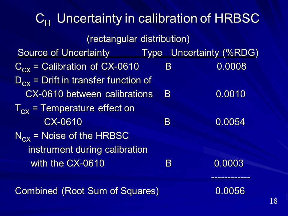 CH Uncertainty in calibration of HRBSC