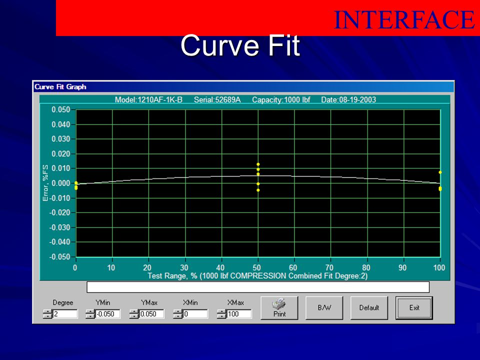 INTERFACE Curve Fit