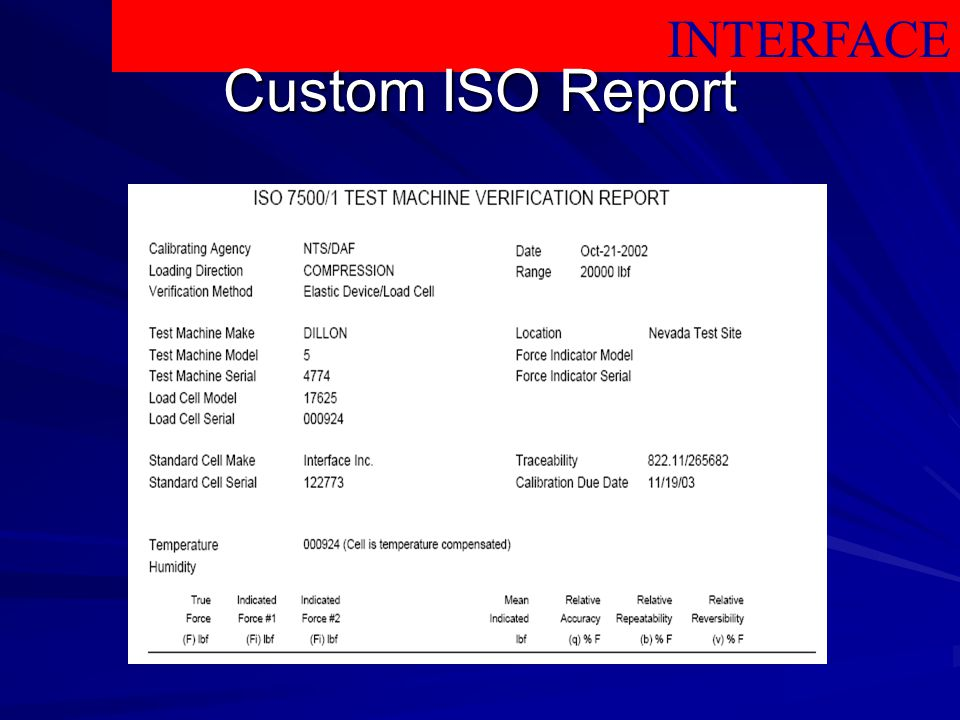 INTERFACE Custom ISO Report