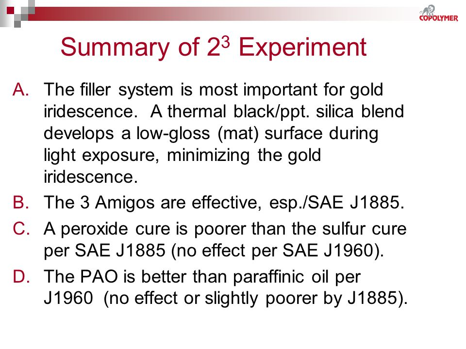 Summary of 23 Experiment