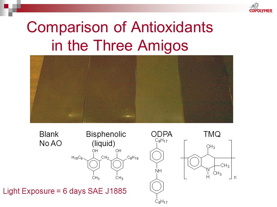 Comparison of Antioxidants in the Three Amigos