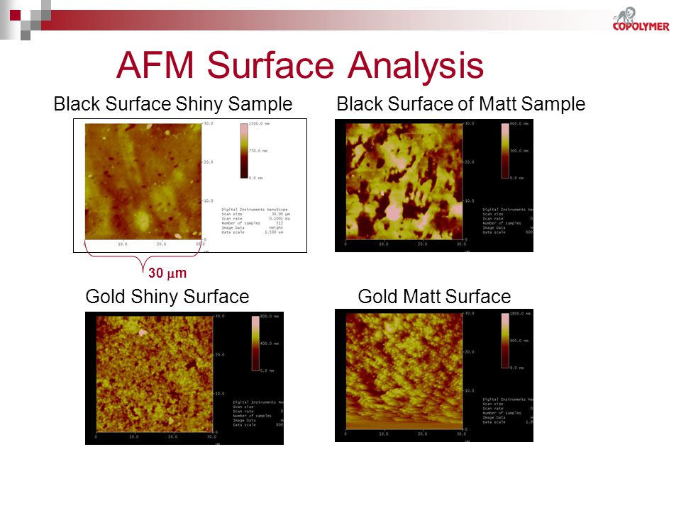AFM Surface Analysis Black Surface Shiny Sample Black Surface of Matt Sample.