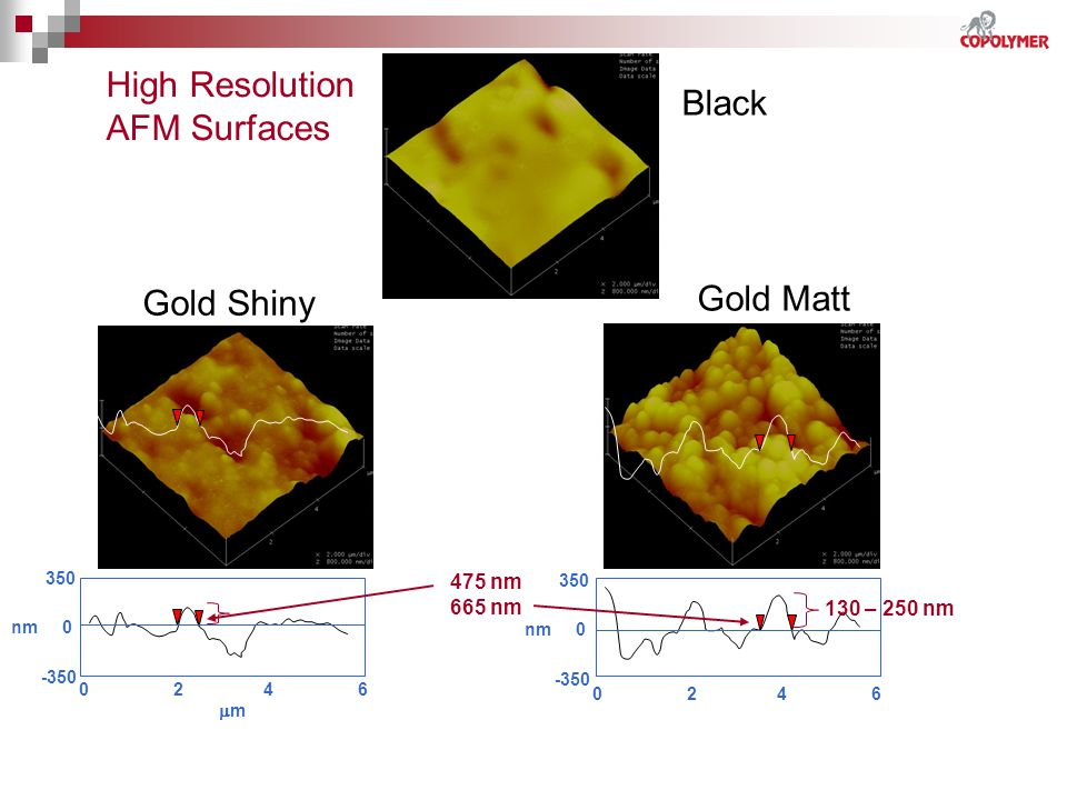 High Resolution AFM Surfaces Black Gold Matt Gold Shiny 475 nm 665 nm