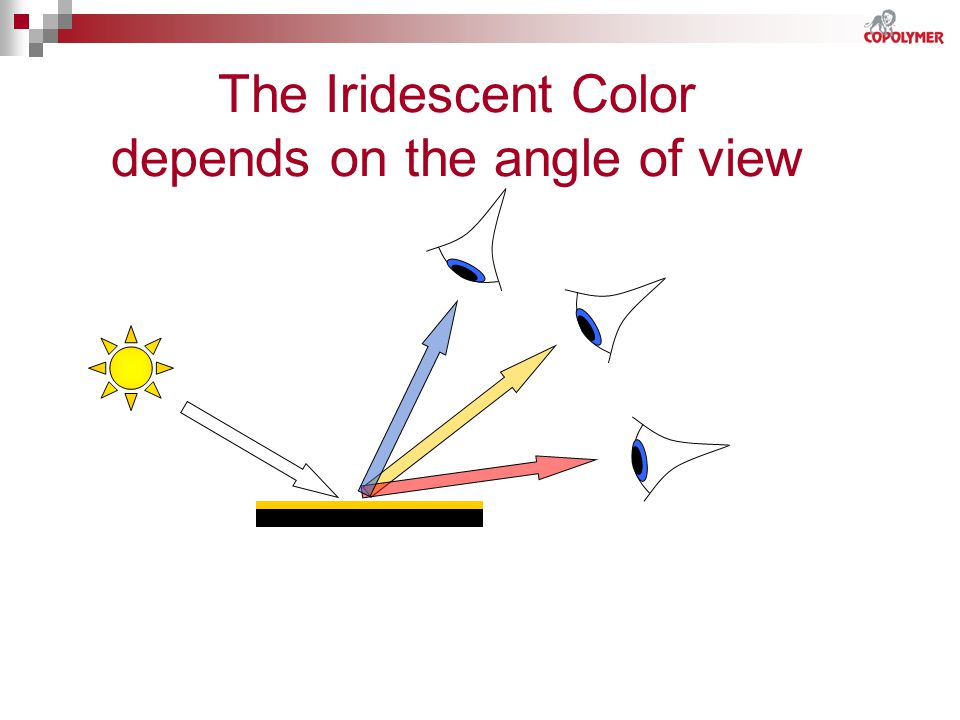 The Iridescent Color depends on the angle of view