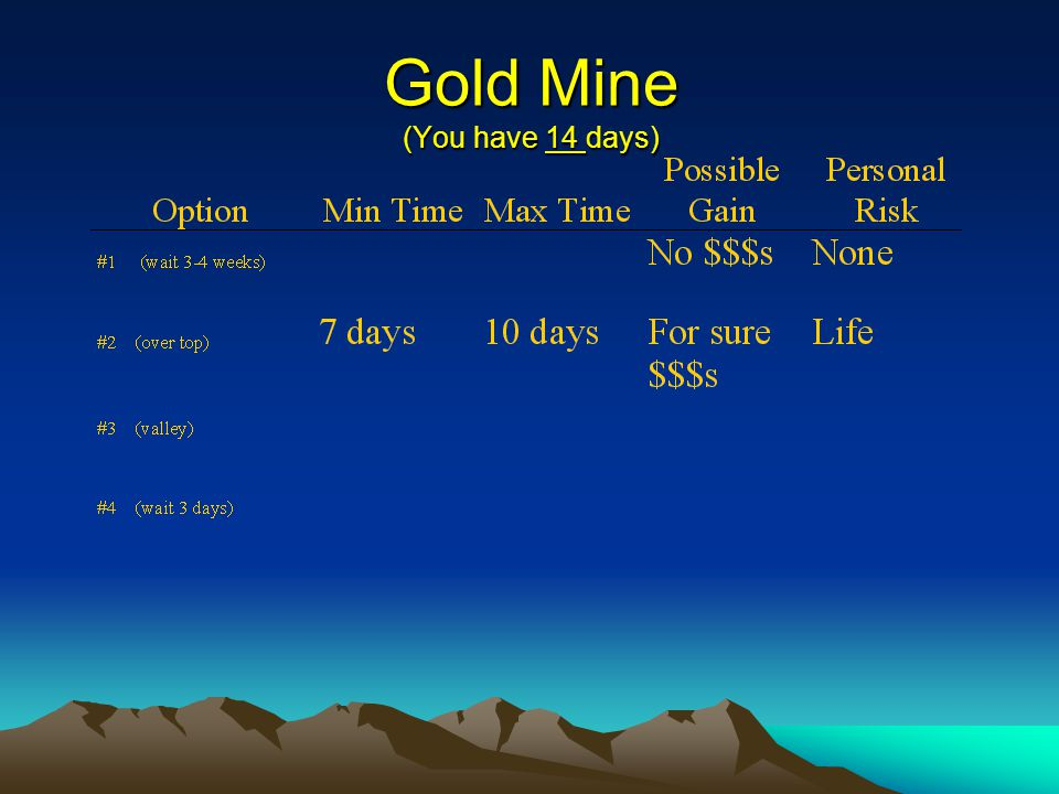 Gold Mine (You have 14 days)