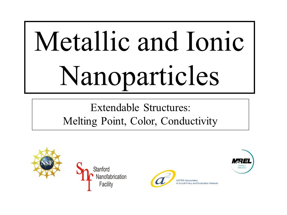 Metallic and Ionic Nanoparticles